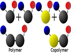 聚合物添加剂之稳定剂