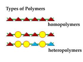 聚合物材料的黏度增强改性
