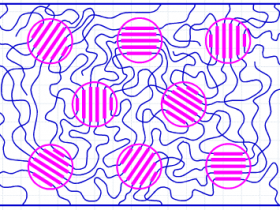 Thermoplastic Elastomers的发展简史:从SBCs到工程热塑性弹性体