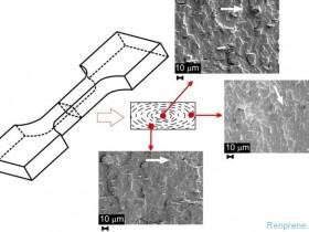 滑石粉的应用特性及表面改性