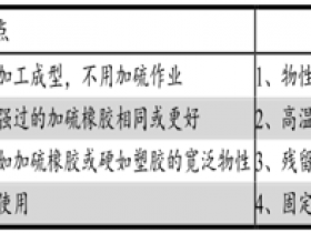 2017年中国TPV行业壁垒及竞争格局分析