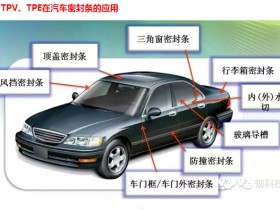 汽车TPV密封条史上最详细的解说