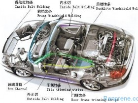 汽车密封条分类及特点