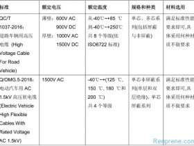 新能源汽车高压线奥美格企业标准与行业标准QC/T 1037-2016比较