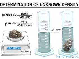 热塑性橡胶TPV密度是多少啊?热塑性弹性体TPV比重是多少啊?