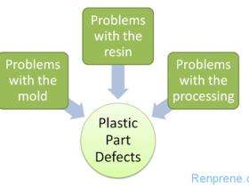 如何解决热塑性弹性体注塑起皮/分层?