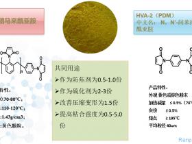 马来酰亚胺类化合物HVA-2和PAPI在橡胶中的应用特点
