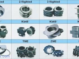 双螺杆螺纹元件的功能和作用
