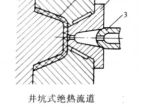 注塑成型的热流道浇注系统简介
