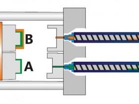 大型双色注塑技术与应用