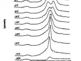 尼龙1012和尼龙1010的晶型转变