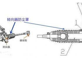 转向器防尘罩专用牌号N90AN-H