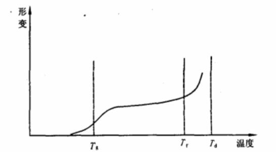 PVC技术知识介绍(5-15)PVC指标解说