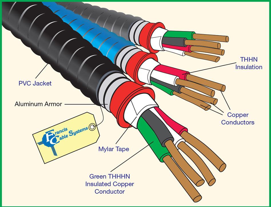 PVC技术知识介绍(71):PVC电缆料配方设计及实例