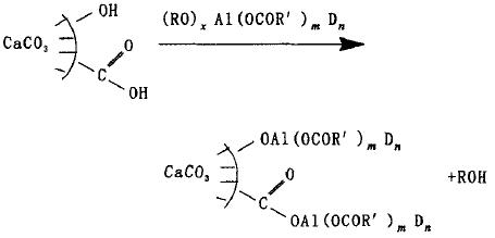 碳酸钙的活化改性
