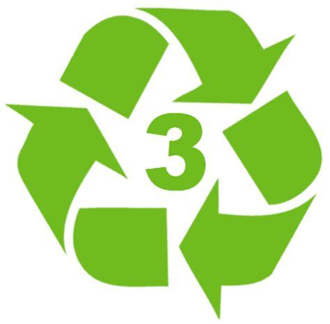 简述PVC回收方法和技术