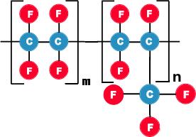 聚全氟乙丙烯(FEP)结构特点和性能介绍