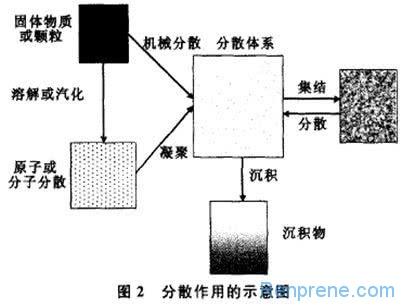 聚氯乙烯PVC混料技术原理及实战操作