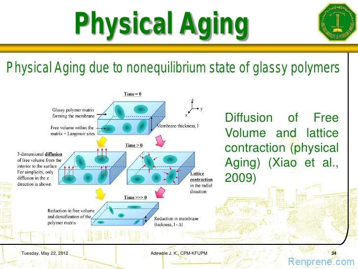 高分子材料老化现象概述