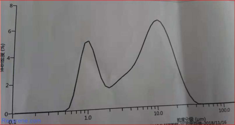 刚性无机粒子增韧增强机理探讨(二)——增强增韧机理猜想