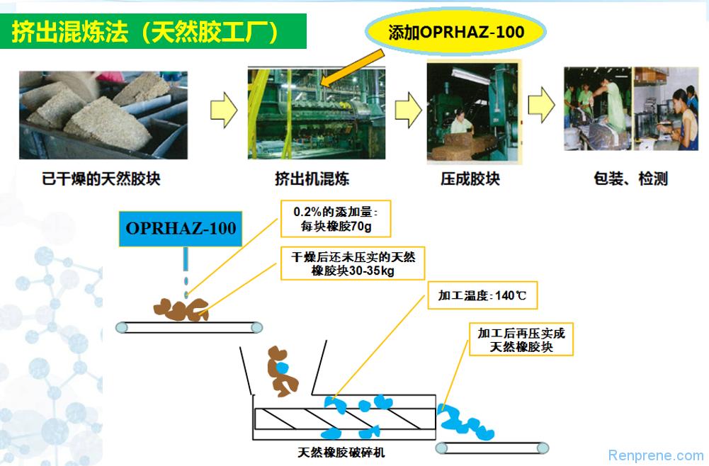 环保恒粘天然橡胶CV-60的制作