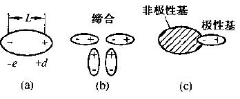 胶粘剂粘接原理与影响因素