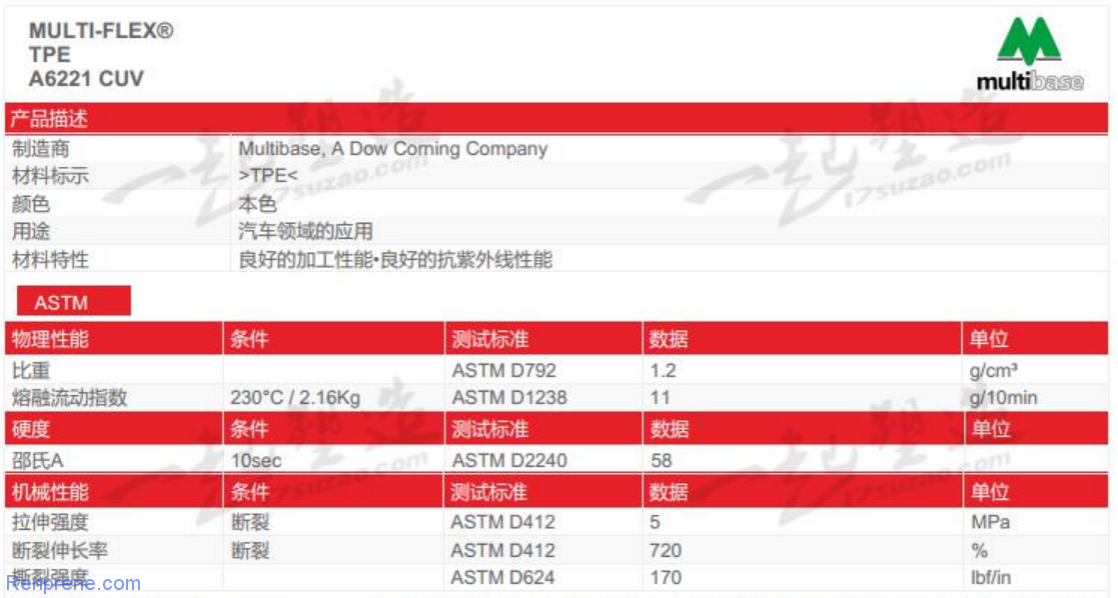 Renprene TPE K000-I系列:高流动、耐UV、粘接PP