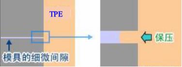 """TPE注塑技术之""""飞边""""原因及解决方法"""