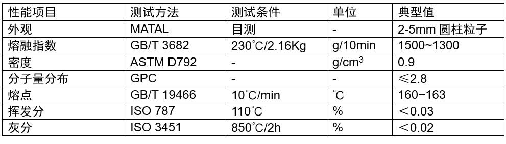 聚丙烯高端熔喷料MT1500