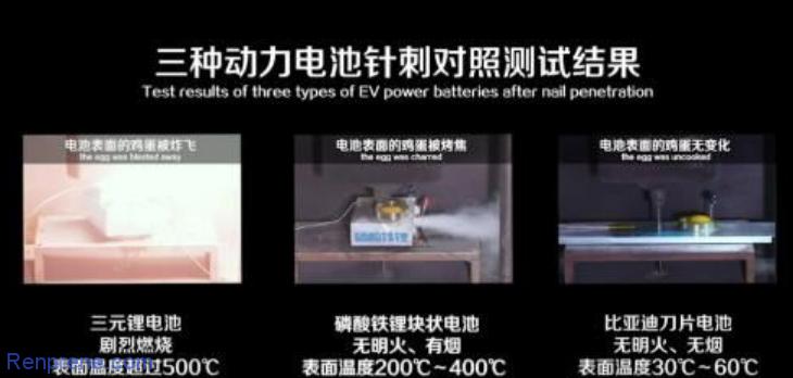 三元锂电池是电动汽车的最优解吗?
