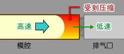 注塑产品问题之气体烧焦